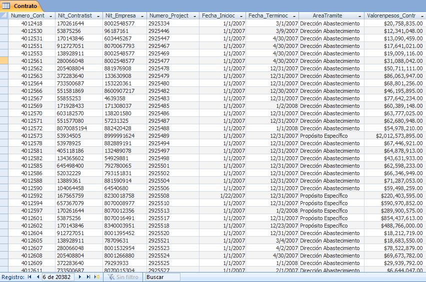 tablas microsoft access contrato  u2013 programaci u00f3n en access