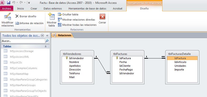Concepto de bases de datos relacionales.
