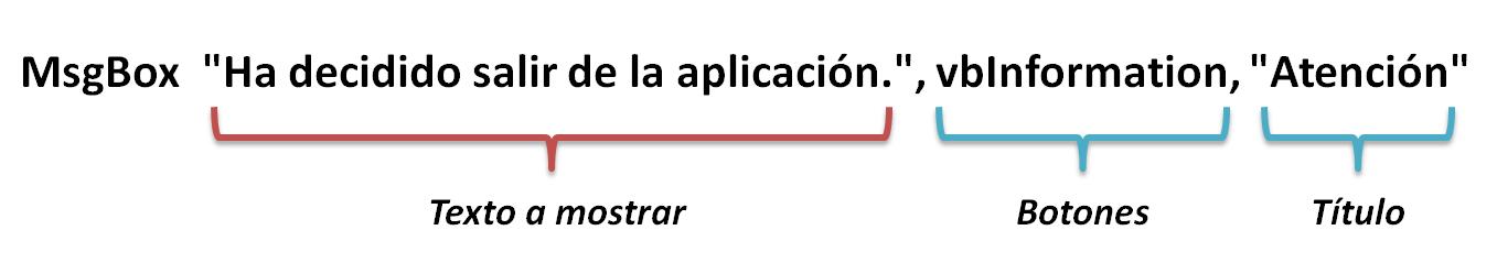 Access - MsgBox