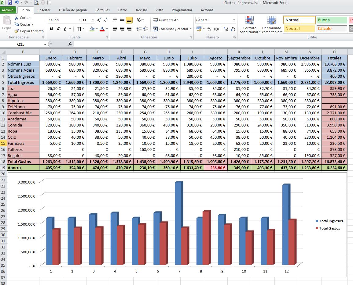 Excel no solo es para profesionales - Programación en Access y Excel