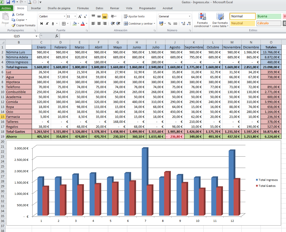 Excel - Control de gastos e ingresos