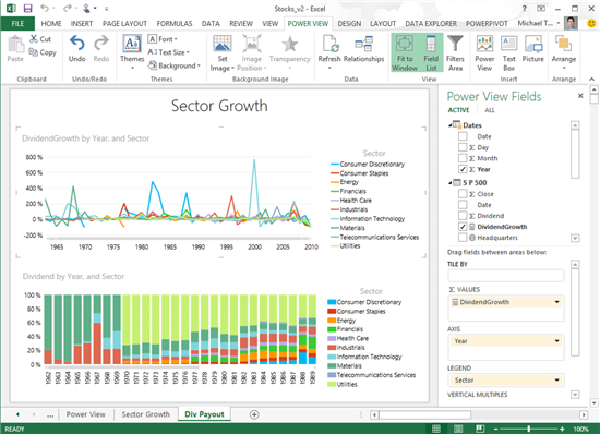 Noticia_Microsoft PowerBI