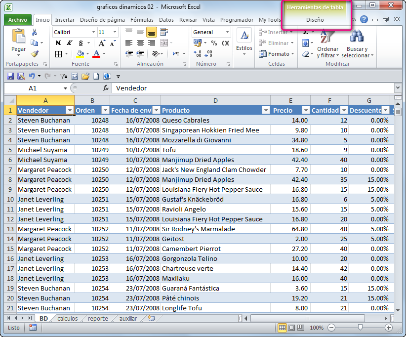 Hoja Excel