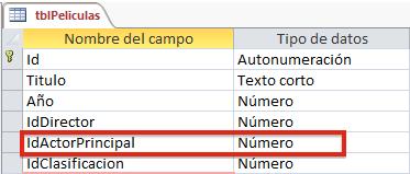 Microsoft Access -Tipo de datos